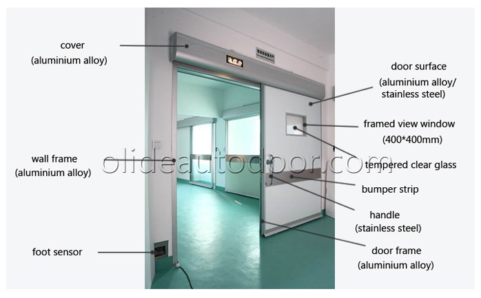 Automatic Medical Doors Of Clean Operating Rooms Electric
