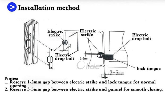 Terrific Lockwood Electric Strike Wiring Diagram Somurich Com Wiring Digital Resources Arguphilshebarightsorg