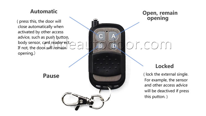 Handicap door operator remote control introduction