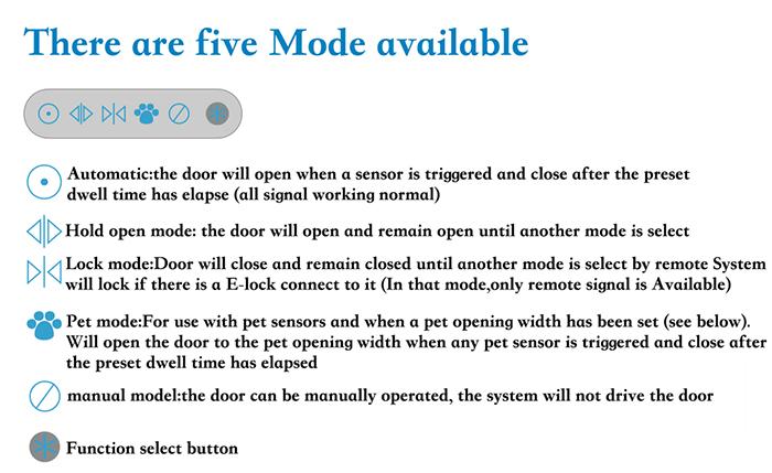 automatic office door opener closer olide autodoor