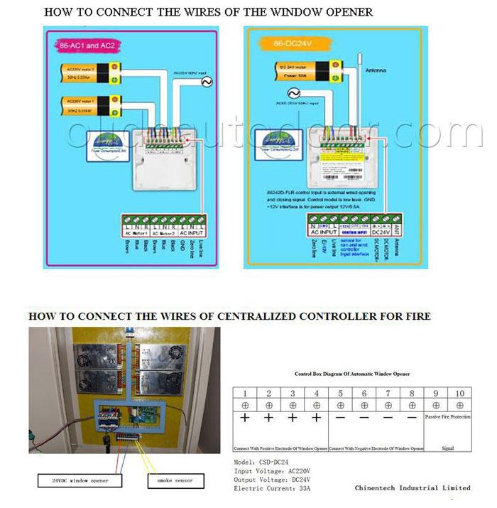 Automatic Chain Window Actuator - Olide autodoor