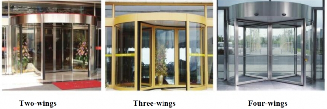 Three-wings Automatic Revolving Door