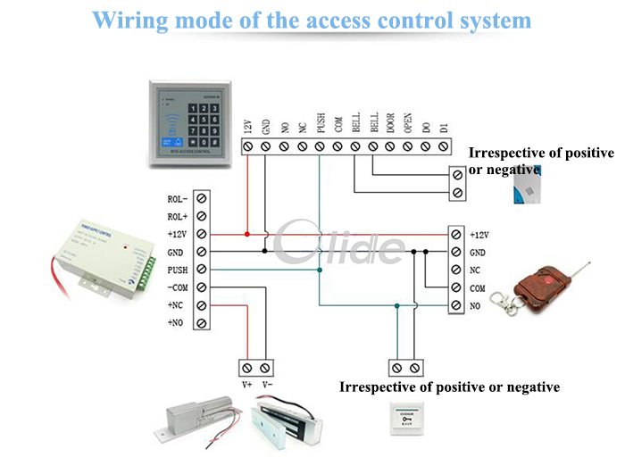 Security & Protection Access Control Dc12v Door Access Control System Switch Power Supply For Rfid Fingerprint Access Control Device On Sale