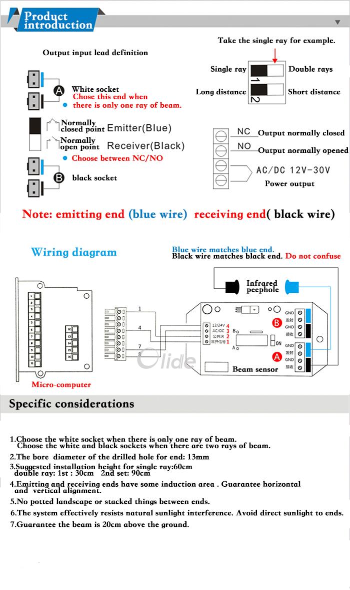 Automatic Sliding Door Safety Beam Sensor  Beam Sensors