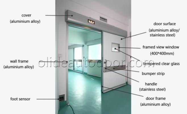 Cleanroom Automatic Swing Doors